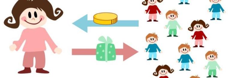 Wat is Crowdfunding?